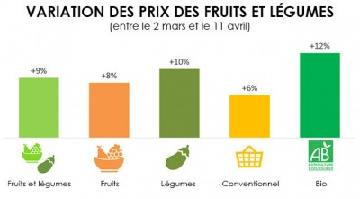 PRIX FRUITS.jpg